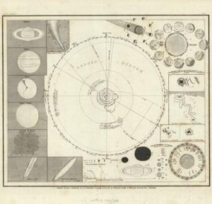 Sonnen system