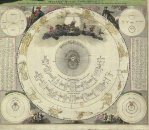 Systema Mundi Tychonicum
