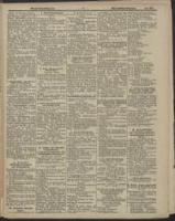 Breslauer Adressbuch 1927