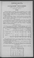 Prikazʺ po Gorodskomu Upravleniû Goroda Varšavy. 1893 nr 68 (8 [20] IV)
