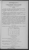 Prikazʺ po Gorodskomu Upravleniû Goroda Varšavy. 1893 nr 61 (31 III [12 IV])