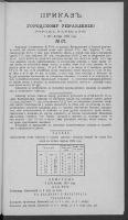 Prikazʺ po Gorodskomu Upravleniû Goroda Varšavy. 1893 nr 67 (6 [18] IV)