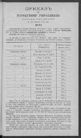 Prikazʺ po Gorodskomu Upravleniû Goroda Varšavy. 1893 nr 74 (15 [27] IV)